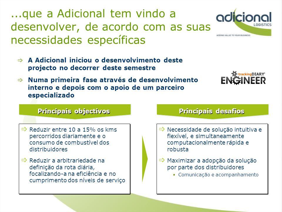 ...que a Adicional tem vindo a desenvolver, de acordo com as suas necessidades específicas Reduzir entre 10 a 15% os kms percorridos diariamente e o c