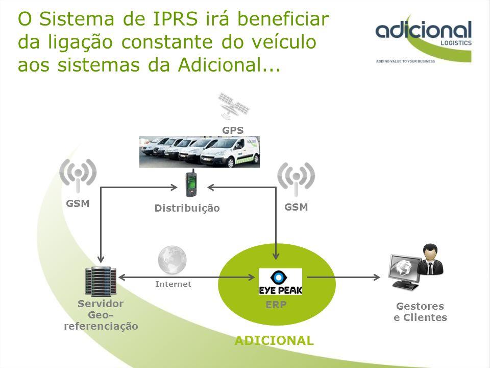 O Sistema de IPRS irá beneficiar da ligação constante do veículo aos sistemas da Adicional... GSM Internet GSM ERP Servidor Geo- referenciação Distrib