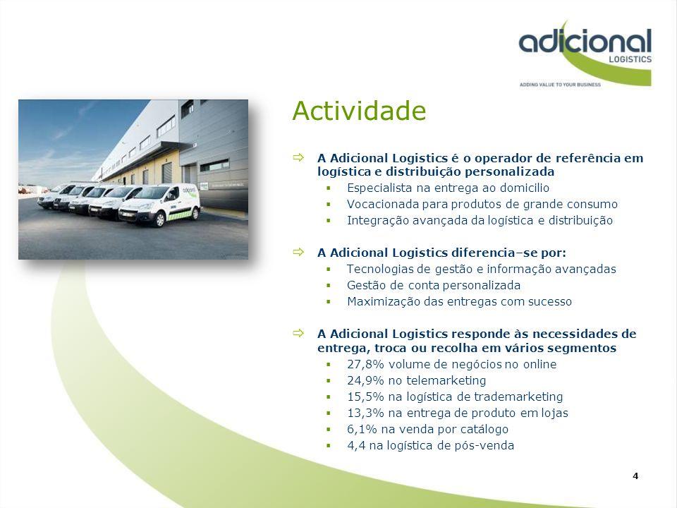 Actividade A Adicional Logistics é o operador de referência em logística e distribuição personalizada Especialista na entrega ao domicilio Vocacionada
