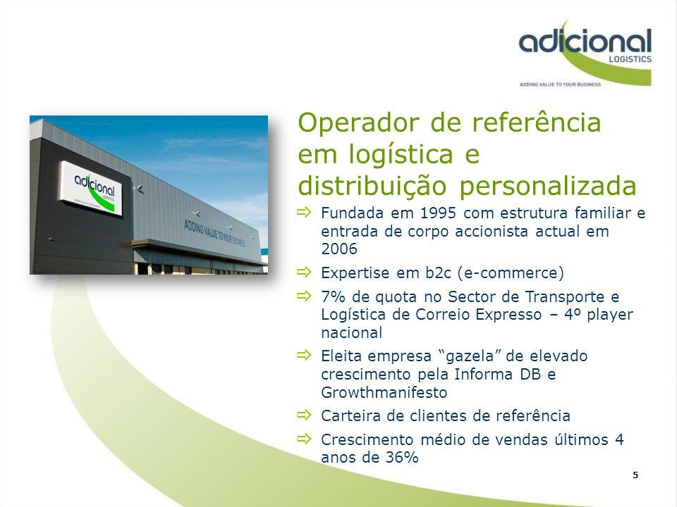 Operador de referência em logística e distribuição personalizada 5 Fundada em 1995 com estrutura familiar e entrada de corpo accionista actual em 2006
