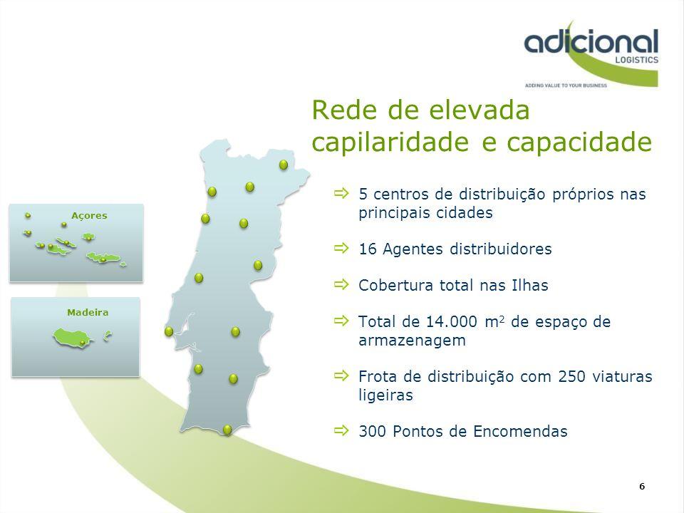 Rede de elevada capilaridade e capacidade 5 centros de distribuição próprios nas principais cidades 16 Agentes distribuidores Cobertura total nas Ilha