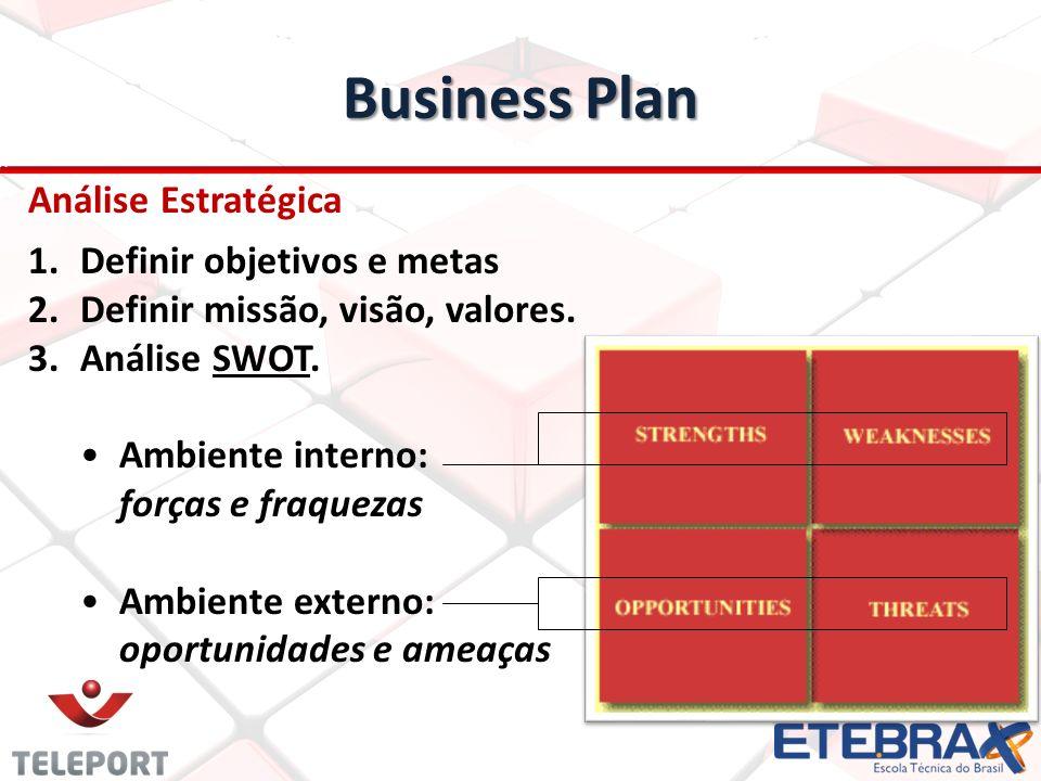 Business Plan Análise Estratégica 1.Definir objetivos e metas 2.Definir missão, visão, valores. 3.Análise SWOT. Ambiente interno: forças e fraquezas A