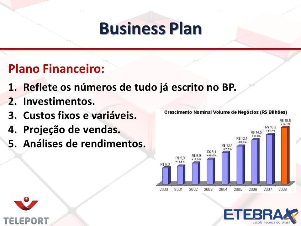 Business Plan Plano Financeiro: 1.Reflete os números de tudo já escrito no BP. 2.Investimentos. 3.Custos fixos e variáveis. 4.Projeção de vendas. 5.An