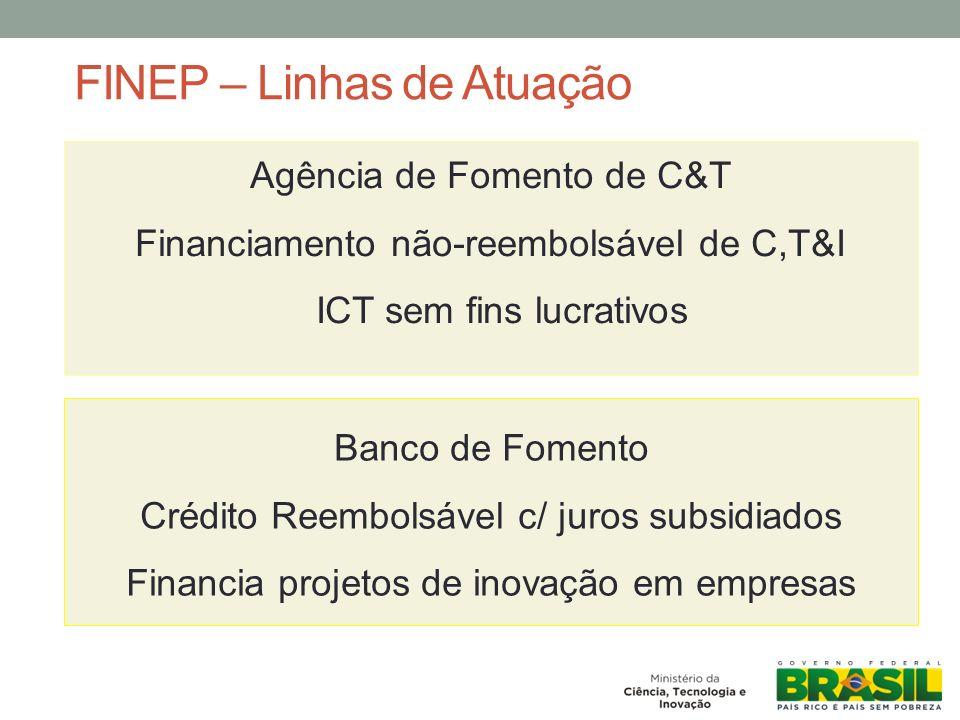 FINEP – Linhas de Atuação Banco de Fomento Crédito Reembolsável c/ juros subsidiados Financia projetos de inovação em empresas Agência de Fomento de C&T Financiamento não-reembolsável de C,T&I ICT sem fins lucrativos