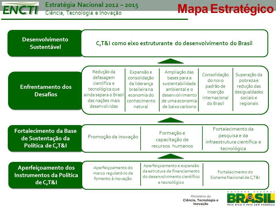 Desenvolvimento Sustentável C,T&I como eixo estruturante do desenvolvimento do Brasil Enfrentamento dos Desafios Fortalecimento da Base de Sustentação da Política de C,T&I Aperfeiçoamento dos Instrumentos da Política de C,T&I Aperfeiçoamento do marco regulatório de fomento à inovação Aperfeiçoamento e expansão da estrutura de financiamento do desenvolvimento científico e tecnológico Fortalecimento do Sistema Nacional de C,T&I Promoção da inovação Formação e capacitação de recursos humanos Fortalecimento da pesquisa e da infraestrutura científica e tecnológica Redução da defasagem científica e tecnológica que ainda separa o Brasil das nações mais desenvolvidas Expansão e consolidação da liderança brasileira na economia do conhecimento natural Ampliação das bases para a sustentabilidade ambiental e o desenvolvimento de uma economia de baixo carbono Consolidação do novo padrão de inserção internacional do Brasil Superação da pobreza e redução das desigualdades sociais e regionais Mapa Estratégico Estratégia Nacional 2012 – 2015 Ciência, Tecnologia e Inovação