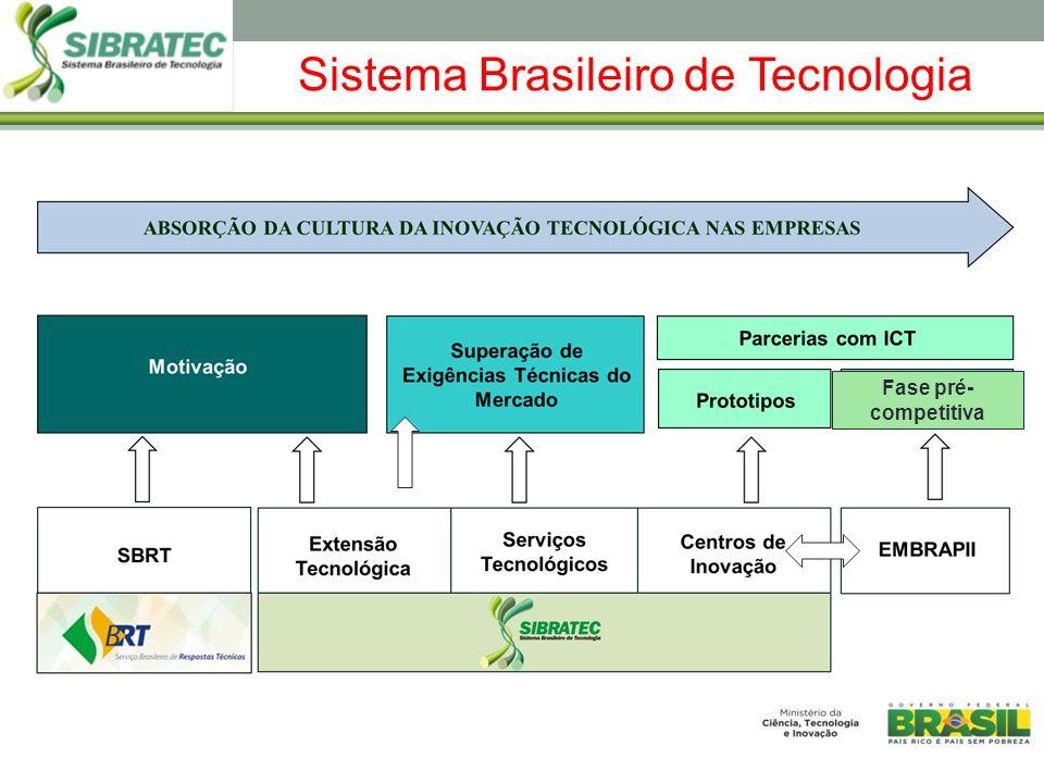 Sistema Brasileiro de Tecnologia Fase pré- competitiva
