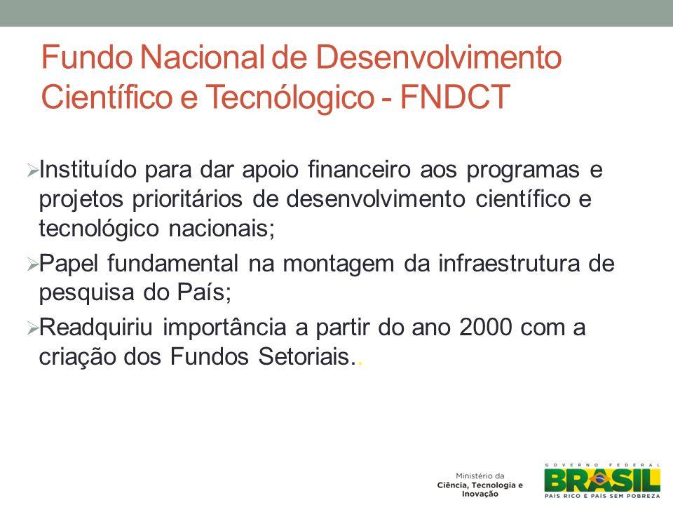 Fundo Nacional de Desenvolvimento Científico e Tecnólogico - FNDCT Instituído para dar apoio financeiro aos programas e projetos prioritários de desenvolvimento científico e tecnológico nacionais; Papel fundamental na montagem da infraestrutura de pesquisa do País; Readquiriu importância a partir do ano 2000 com a criação dos Fundos Setoriais..