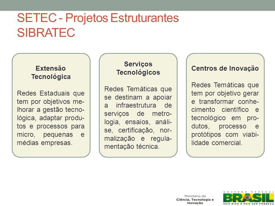 SETEC - Projetos Estruturantes SIBRATEC Extensão Tecnológica Redes Estaduais que tem por objetivos me- lhorar a gestão tecno- lógica, adaptar produ- tos e processos para micro, pequenas e médias empresas.
