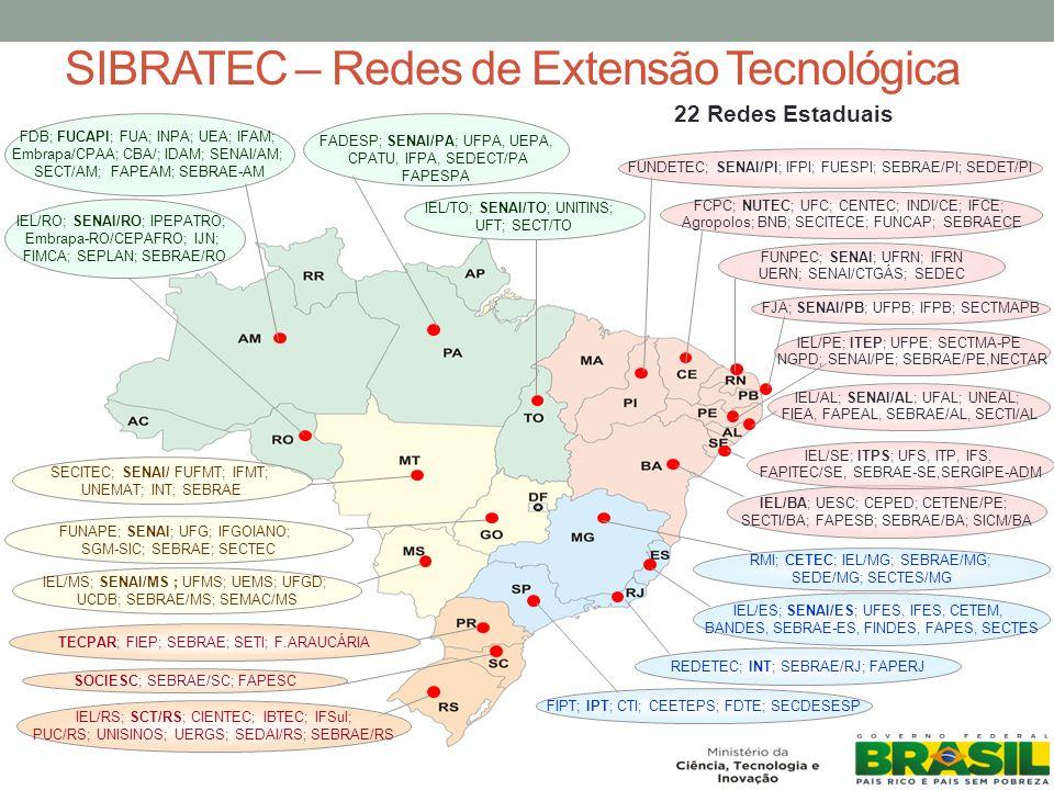 SIBRATEC – Redes de Extensão Tecnológica TECPAR; FIEP; SEBRAE; SETI; F.ARAUCÁRIA SOCIESC; SEBRAE/SC; FAPESC IEL/RS; SCT/RS; CIENTEC; IBTEC; IFSul; PUC/RS; UNISINOS; UERGS; SEDAI/RS; SEBRAE/RS FIPT; IPT; CTI; CEETEPS; FDTE; SECDESESP RMI; CETEC; IEL/MG; SEBRAE/MG; SEDE/MG; SECTES/MG IEL/BA; UESC; CEPED; CETENE/PE; SECTI/BA; FAPESB; SEBRAE/BA; SICM/BA FCPC; NUTEC; UFC; CENTEC; INDI/CE; IFCE; Agropolos; BNB; SECITECE; FUNCAP; SEBRAECE FUNDETEC; SENAI/PI; IFPI; FUESPI; SEBRAE/PI; SEDET/PI FUNPEC; SENAI; UFRN; IFRN UERN; SENAI/CTGÁS; SEDEC FJA; SENAI/PB; UFPB; IFPB; SECTMAPB IEL/PE; ITEP; UFPE; SECTMA-PE NGPD; SENAI/PE; SEBRAE/PE,NECTAR IEL/AL; SENAI/AL; UFAL; UNEAL; FIEA, FAPEAL, SEBRAE/AL, SECTI/AL IEL/SE; ITPS; UFS, ITP, IFS, FAPITEC/SE, SEBRAE-SE,SERGIPE-ADM REDETEC; INT; SEBRAE/RJ; FAPERJ IEL/ES; SENAI/ES; UFES, IFES, CETEM, BANDES, SEBRAE-ES, FINDES, FAPES, SECTES IEL/MS; SENAI/MS ; UFMS; UEMS; UFGD; UCDB; SEBRAE/MS; SEMAC/MS FUNAPE; SENAI; UFG; IFGOIANO; SGM-SIC; SEBRAE; SECTEC SECITEC; SENAI/ FUFMT; IFMT; UNEMAT; INT; SEBRAE IEL/RO; SENAI/RO; IPEPATRO; Embrapa-RO/CEPAFRO; IJN; FIMCA; SEPLAN; SEBRAE/RO FDB; FUCAPI; FUA; INPA; UEA; IFAM; Embrapa/CPAA; CBA/; IDAM; SENAI/AM; SECT/AM; FAPEAM; SEBRAE-AM FADESP; SENAI/PA; UFPA, UEPA, CPATU, IFPA, SEDECT/PA FAPESPA IEL/TO; SENAI/TO; UNITINS; UFT; SECT/TO 22 Redes Estaduais