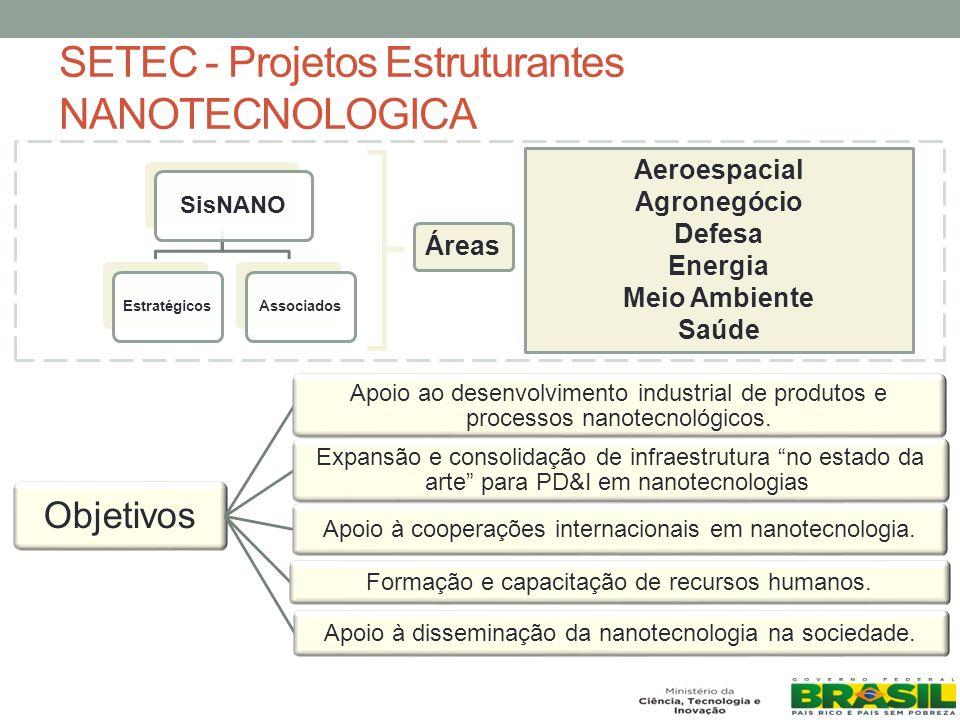 SETEC - Projetos Estruturantes NANOTECNOLOGICA SisNANO EstratégicosAssociados Aeroespacial Agronegócio Defesa Energia Meio Ambiente Saúde Áreas Objetivos Apoio ao desenvolvimento industrial de produtos e processos nanotecnológicos.