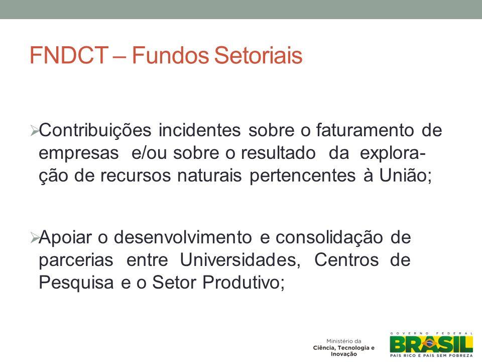 FNDCT – Fundos Setoriais - Petróleo - % royalties - Energia - % do faturamento das concessio- nárias - Telecomunicações - 1% das contas telefôni- cas - - - - - - - - - - - - Verde-amarelo - % CIDE de remessas exterior - Infraestrutura - 20% do total dos Fundos