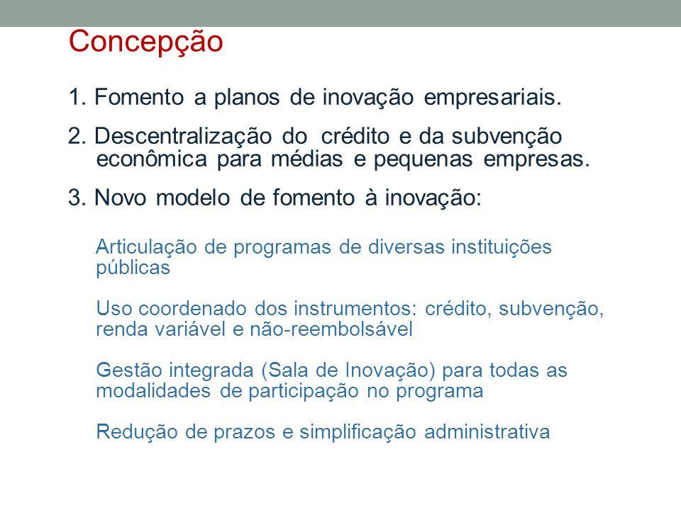 1.Fomento a planos de inovação empresariais. 2.