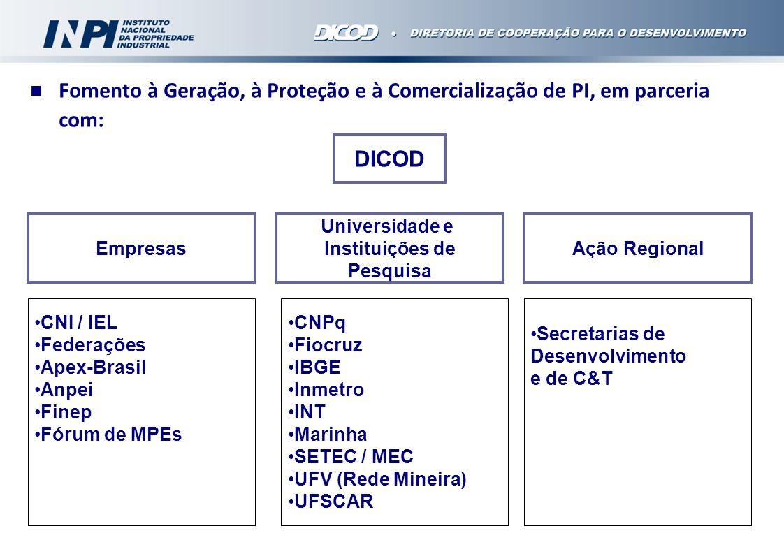 Fomento à Geração, à Proteção e à Comercialização de PI, em parceria com: DICOD Empresas Universidade e Instituições de Pesquisa Ação Regional CNI / I