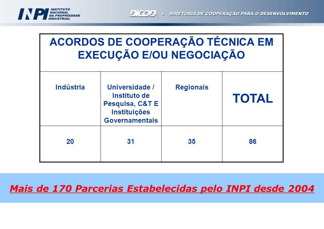 ACORDOS DE COOPERAÇÃO TÉCNICA EM EXECUÇÃO E/OU NEGOCIAÇÃO IndústriaUniversidade / Instituto de Pesquisa, C&T E Instituições Governamentais Regionais T