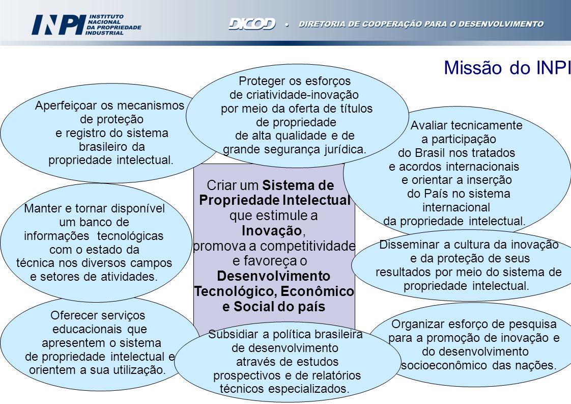 Missão do INPI Criar um Sistema de Propriedade Intelectual que estimule a Inovação, promova a competitividade e favoreça o Desenvolvimento Tecnológico