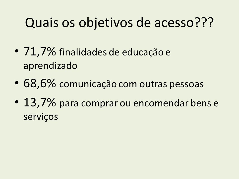 71,7% finalidades de educação e aprendizado 68,6% comunicação com outras pessoas 13,7% para comprar ou encomendar bens e serviços