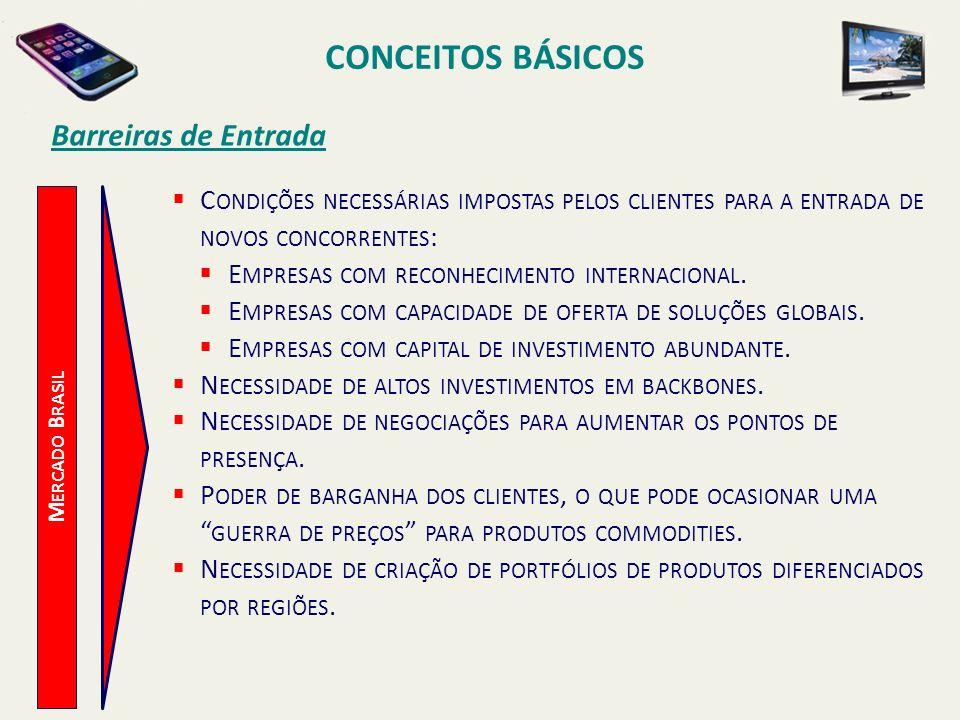 CONCEITOS BÁSICOS M ERCADO B RASIL Barreiras de Entrada C ONDIÇÕES NECESSÁRIAS IMPOSTAS PELOS CLIENTES PARA A ENTRADA DE NOVOS CONCORRENTES : E MPRESA