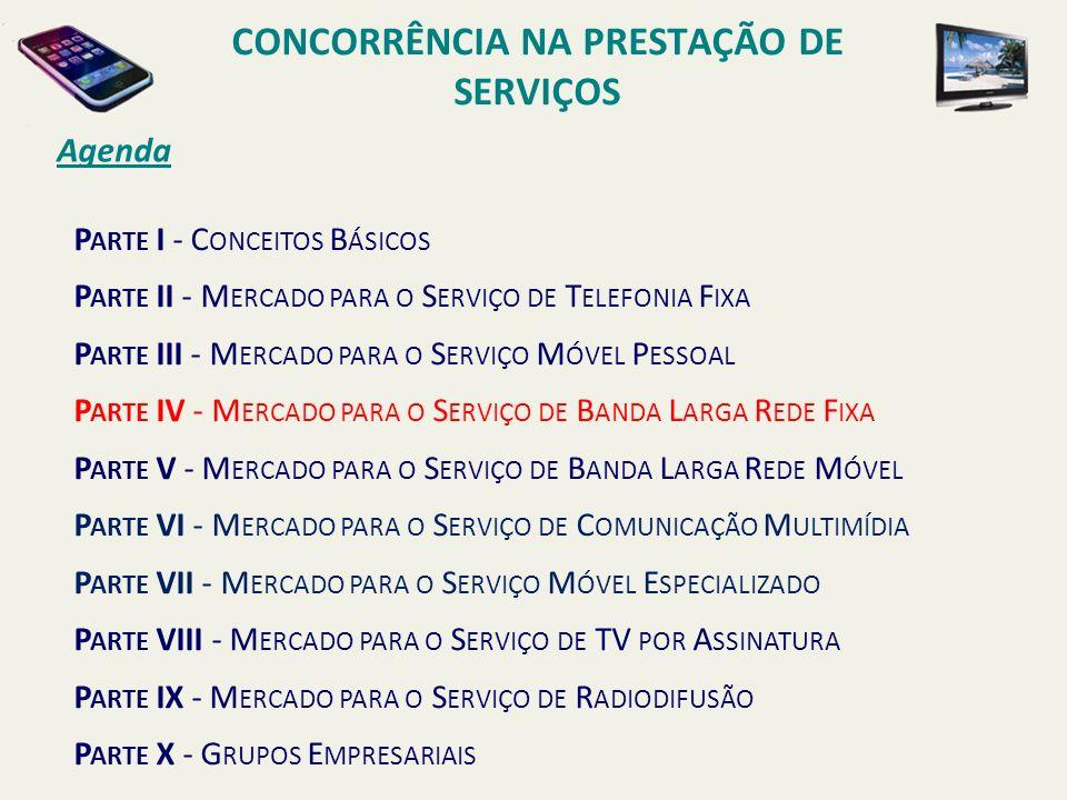 Agenda CONCORRÊNCIA NA PRESTAÇÃO DE SERVIÇOS P ARTE I - C ONCEITOS B ÁSICOS P ARTE II - M ERCADO PARA O S ERVIÇO DE T ELEFONIA F IXA P ARTE III - M ER