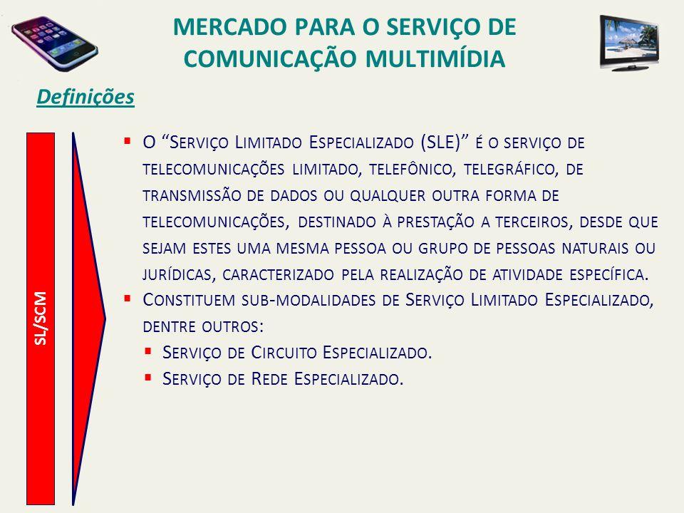 Definições SL/SCM O S ERVIÇO L IMITADO E SPECIALIZADO (SLE) É O SERVIÇO DE TELECOMUNICAÇÕES LIMITADO, TELEFÔNICO, TELEGRÁFICO, DE TRANSMISSÃO DE DADOS