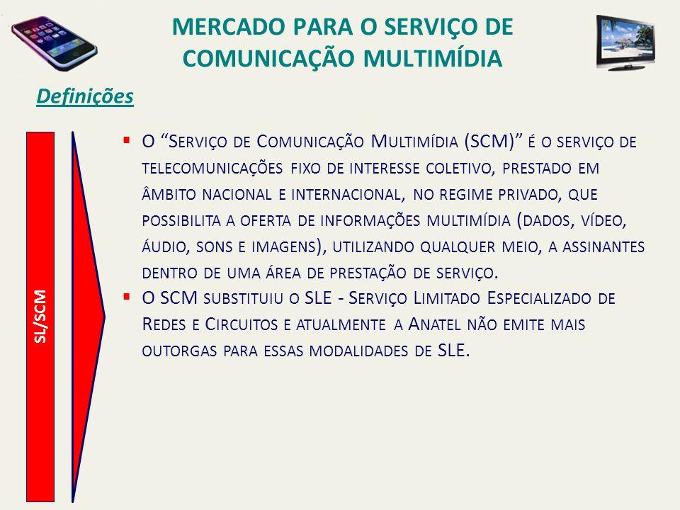 Definições SL/SCM O S ERVIÇO DE C OMUNICAÇÃO M ULTIMÍDIA (SCM) É O SERVIÇO DE TELECOMUNICAÇÕES FIXO DE INTERESSE COLETIVO, PRESTADO EM ÂMBITO NACIONAL