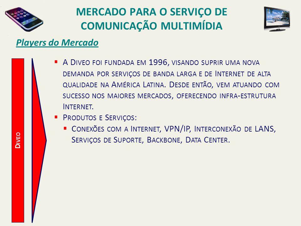 Players do Mercado D IVEO A D IVEO FOI FUNDADA EM 1996, VISANDO SUPRIR UMA NOVA DEMANDA POR SERVIÇOS DE BANDA LARGA E DE I NTERNET DE ALTA QUALIDADE N