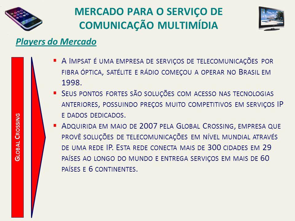 Players do Mercado G LOBAL C ROSSING A I MPSAT É UMA EMPRESA DE SERVIÇOS DE TELECOMUNICAÇÕES POR FIBRA ÓPTICA, SATÉLITE E RÁDIO COMEÇOU A OPERAR NO B