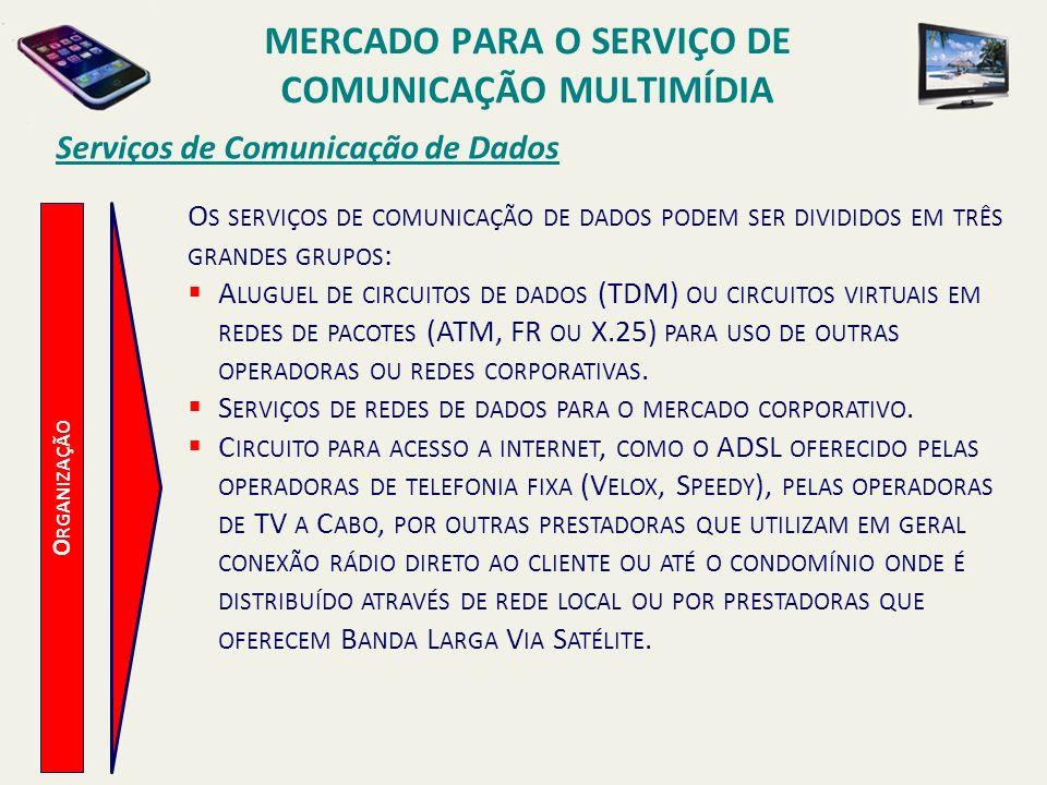 Serviços de Comunicação de Dados O RGANIZAÇÃO O S SERVIÇOS DE COMUNICAÇÃO DE DADOS PODEM SER DIVIDIDOS EM TRÊS GRANDES GRUPOS : A LUGUEL DE CIRCUITOS