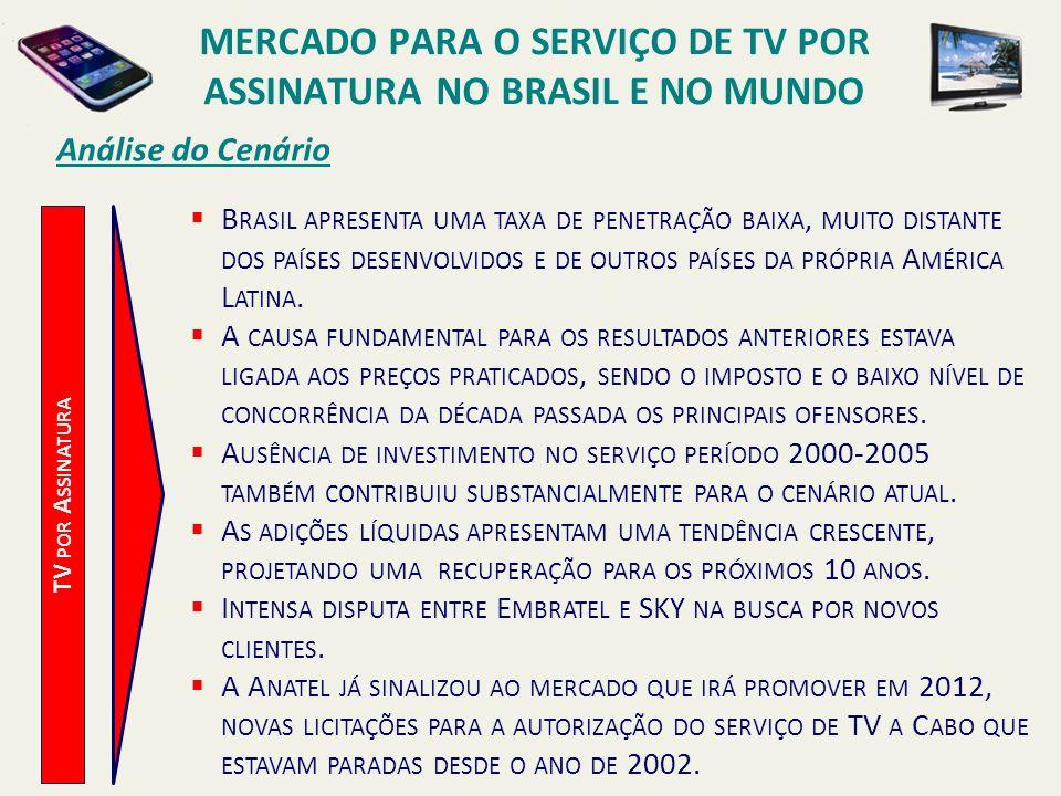 Análise do Cenário TV POR A SSINATURA B RASIL APRESENTA UMA TAXA DE PENETRAÇÃO BAIXA, MUITO DISTANTE DOS PAÍSES DESENVOLVIDOS E DE OUTROS PAÍSES DA PR