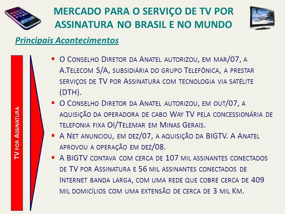 Principais Acontecimentos TV POR A SSINATURA O C ONSELHO D IRETOR DA A NATEL AUTORIZOU, EM MAR /07, A A.T ELECOM S/A, SUBSIDIÁRIA DO GRUPO T ELEFÔNICA