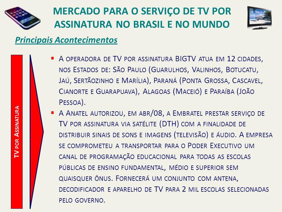 Principais Acontecimentos TV POR A SSINATURA A OPERADORA DE TV POR ASSINATURA BIGTV ATUA EM 12 CIDADES, NOS E STADOS DE : S ÃO P AULO (G UARULHOS, V A