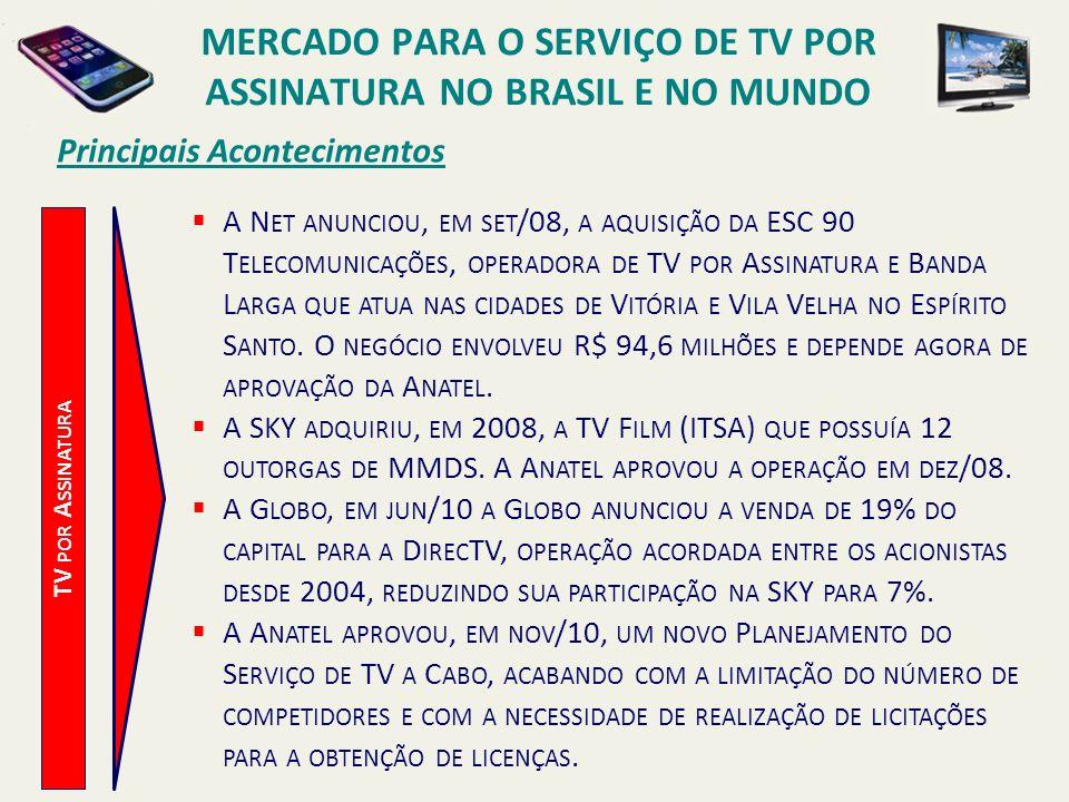 Principais Acontecimentos TV POR A SSINATURA A N ET ANUNCIOU, EM SET /08, A AQUISIÇÃO DA ESC 90 T ELECOMUNICAÇÕES, OPERADORA DE TV POR A SSINATURA E B