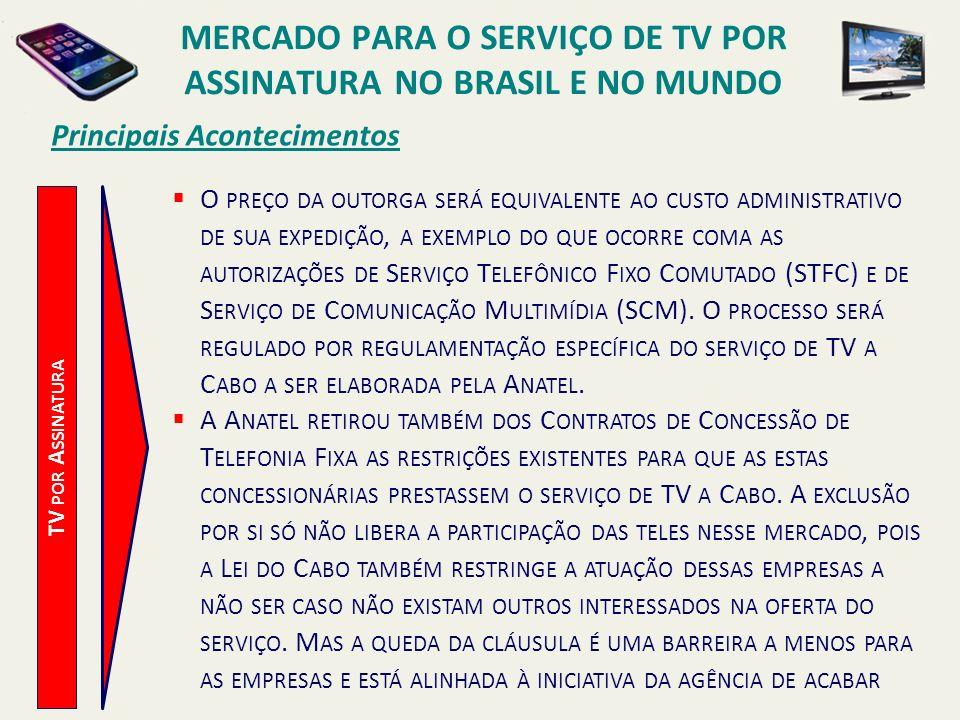 Principais Acontecimentos TV POR A SSINATURA O PREÇO DA OUTORGA SERÁ EQUIVALENTE AO CUSTO ADMINISTRATIVO DE SUA EXPEDIÇÃO, A EXEMPLO DO QUE OCORRE COM