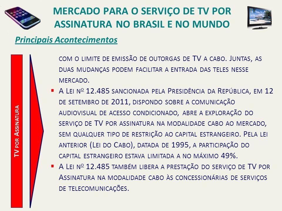 Principais Acontecimentos TV POR A SSINATURA COM O LIMITE DE EMISSÃO DE OUTORGAS DE TV A CABO. J UNTAS, AS DUAS MUDANÇAS PODEM FACILITAR A ENTRADA DAS