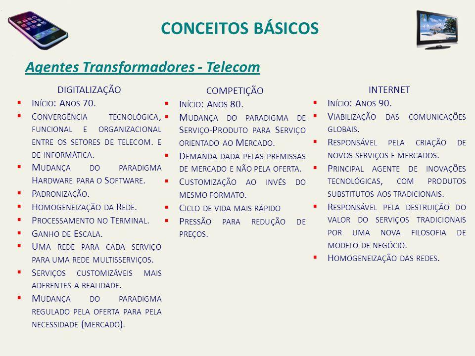 CONCEITOS BÁSICOS Agentes Transformadores - Telecom DIGITALIZAÇÃO I NÍCIO : A NOS 70. C ONVERGÊNCIA TECNOLÓGICA, FUNCIONAL E ORGANIZACIONAL ENTRE OS S