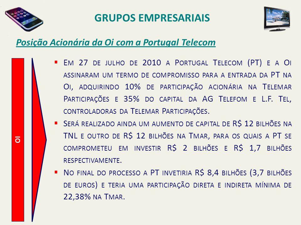 OI Posição Acionária da Oi com a Portugal Telecom E M 27 DE JULHO DE 2010 A P ORTUGAL T ELECOM (PT) E A O I ASSINARAM UM TERMO DE COMPROMISSO PARA A E