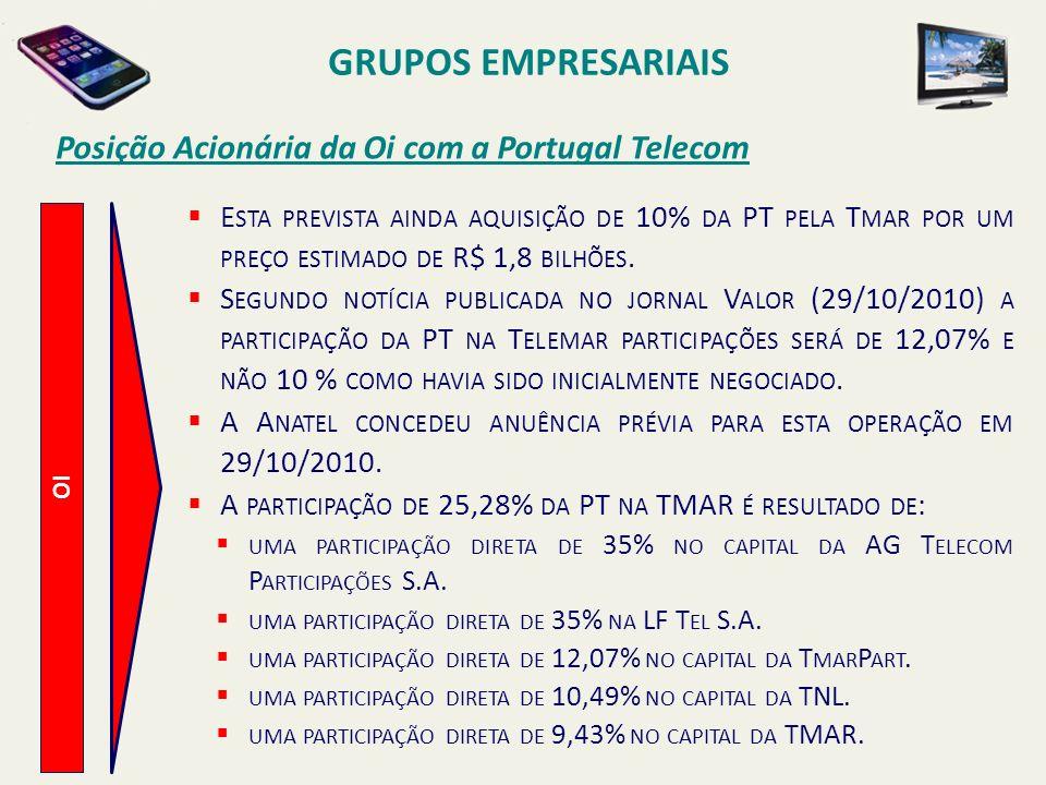 OI Posição Acionária da Oi com a Portugal Telecom E STA PREVISTA AINDA AQUISIÇÃO DE 10% DA PT PELA T MAR POR UM PREÇO ESTIMADO DE R$ 1,8 BILHÕES. S EG