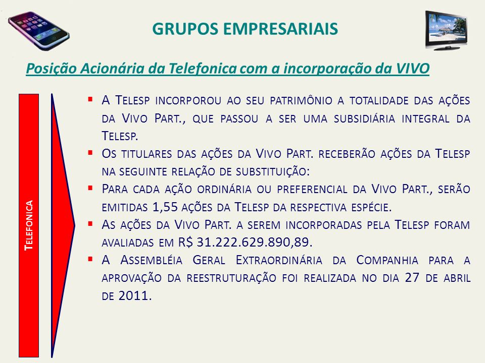 T ELEFONICA Posição Acionária da Telefonica com a incorporação da VIVO A T ELESP INCORPOROU AO SEU PATRIMÔNIO A TOTALIDADE DAS AÇÕES DA V IVO P ART.,