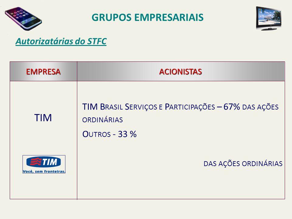 Autorizatárias do STFC TIM EMPRESAACIONISTAS TIM B RASIL S ERVIÇOS E P ARTICIPAÇÕES – 67% DAS AÇÕES ORDINÁRIAS O UTROS - 33 % DAS AÇÕES ORDINÁRIAS GRU
