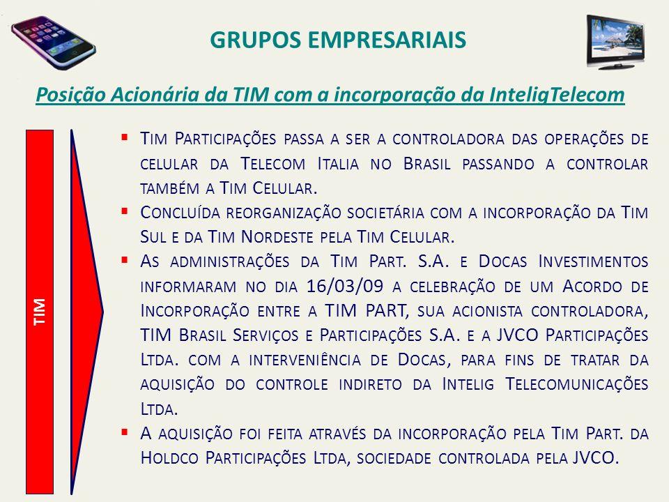 TIM Posição Acionária da TIM com a incorporação da InteligTelecom T IM P ARTICIPAÇÕES PASSA A SER A CONTROLADORA DAS OPERAÇÕES DE CELULAR DA T ELECOM