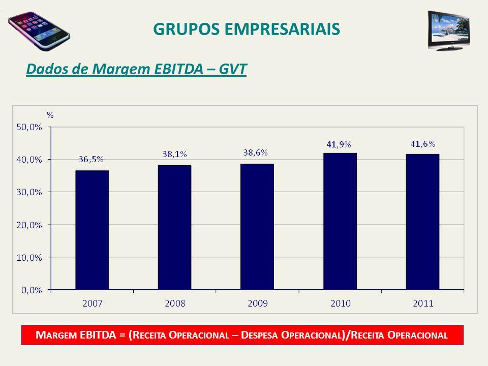 Dados de Margem EBITDA – GVT GRUPOS EMPRESARIAIS M ARGEM EBITDA = (R ECEITA O PERACIONAL – D ESPESA O PERACIONAL )/R ECEITA O PERACIONAL %