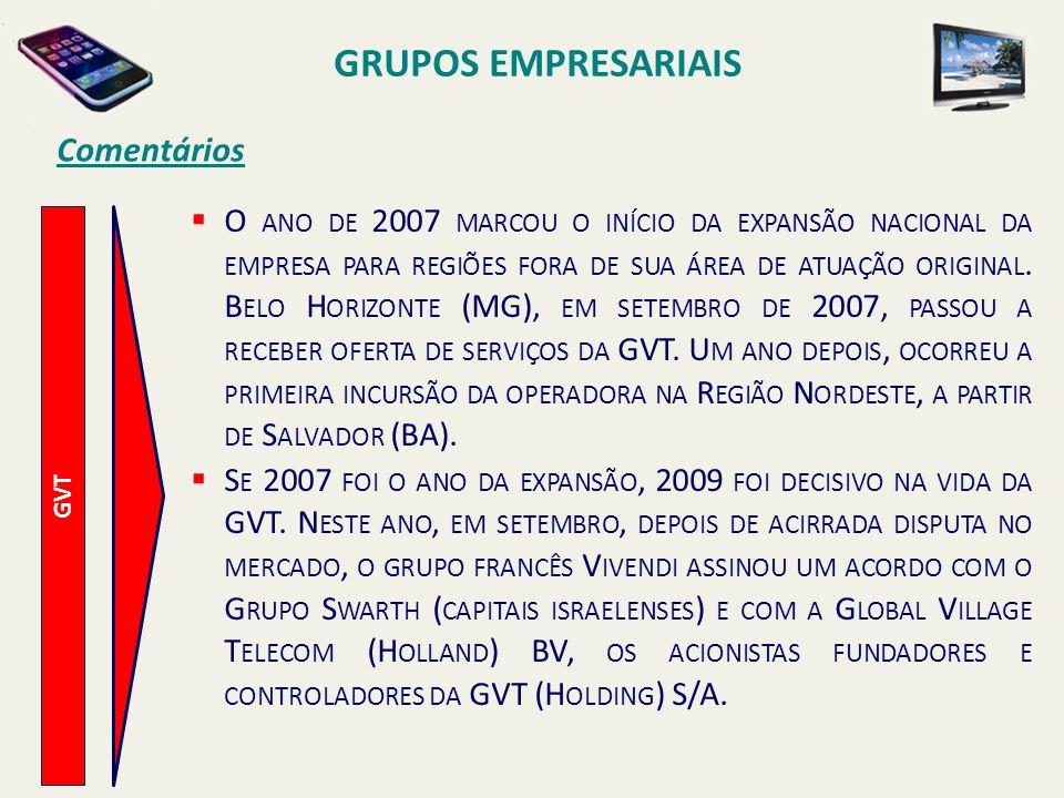 GVT Comentários O ANO DE 2007 MARCOU O INÍCIO DA EXPANSÃO NACIONAL DA EMPRESA PARA REGIÕES FORA DE SUA ÁREA DE ATUAÇÃO ORIGINAL. B ELO H ORIZONTE (MG)