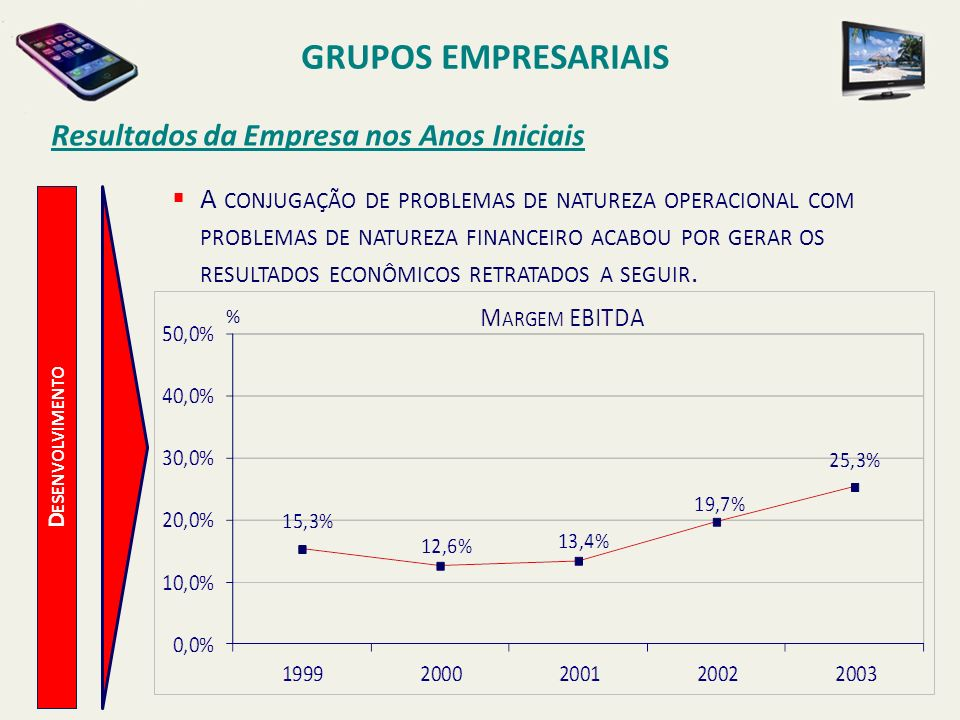 D ESENVOLVIMENTO Resultados da Empresa nos Anos Iniciais A CONJUGAÇÃO DE PROBLEMAS DE NATUREZA OPERACIONAL COM PROBLEMAS DE NATUREZA FINANCEIRO ACABOU