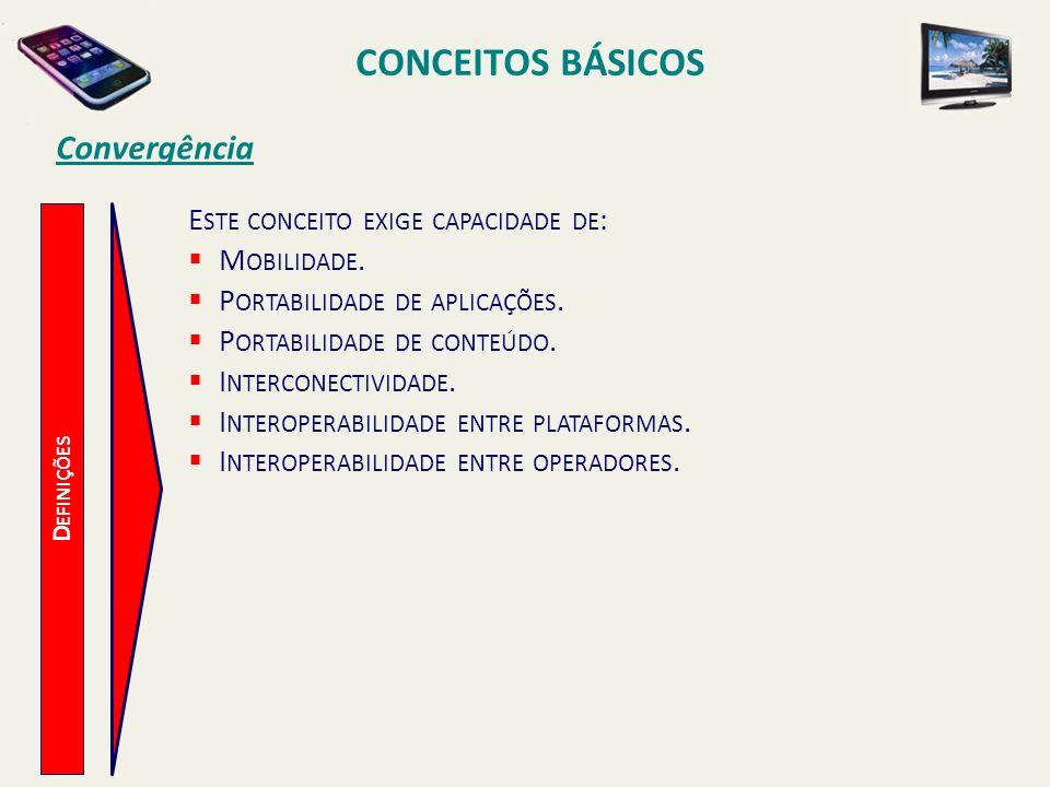 D EFINIÇÕES Convergência E STE CONCEITO EXIGE CAPACIDADE DE : M OBILIDADE. P ORTABILIDADE DE APLICAÇÕES. P ORTABILIDADE DE CONTEÚDO. I NTERCONECTIVIDA