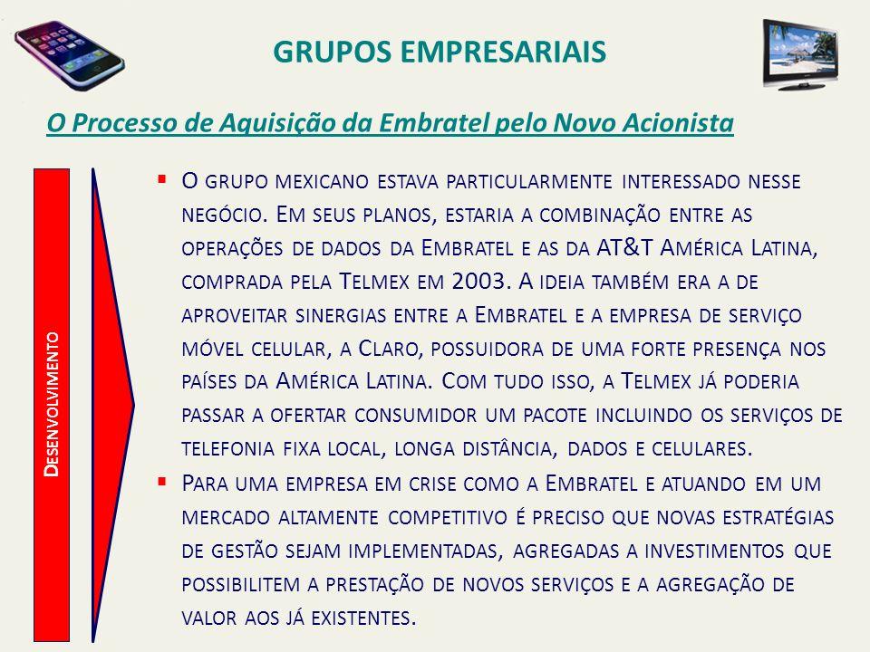 D ESENVOLVIMENTO O Processo de Aquisição da Embratel pelo Novo Acionista O GRUPO MEXICANO ESTAVA PARTICULARMENTE INTERESSADO NESSE NEGÓCIO. E M SEUS P