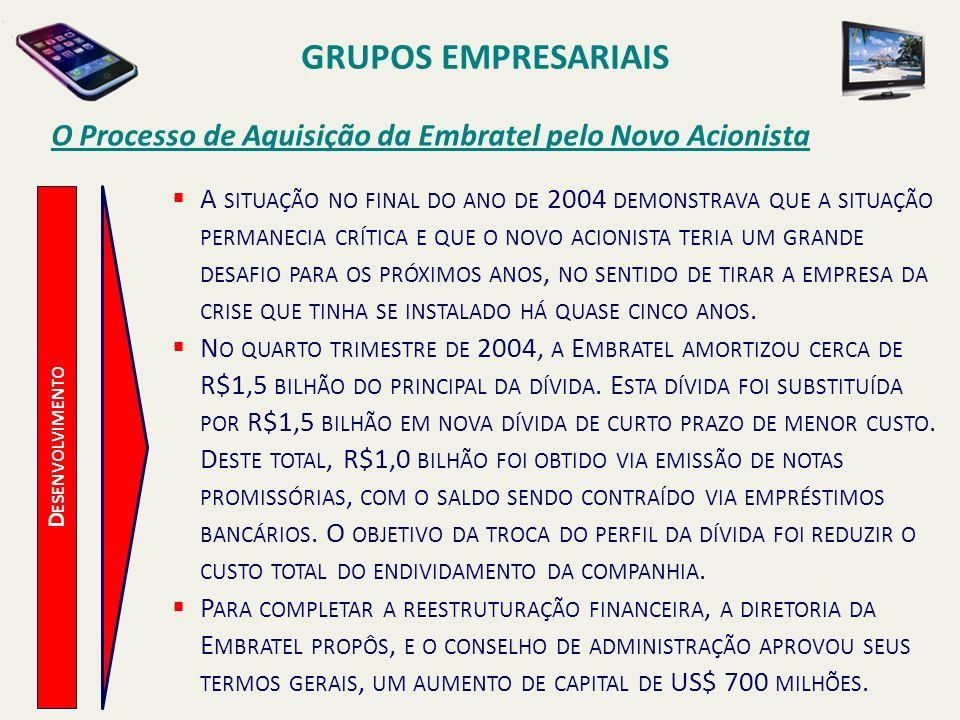 D ESENVOLVIMENTO O Processo de Aquisição da Embratel pelo Novo Acionista A SITUAÇÃO NO FINAL DO ANO DE 2004 DEMONSTRAVA QUE A SITUAÇÃO PERMANECIA CRÍT