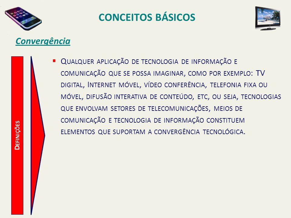 D EFINIÇÕES Convergência Q UALQUER APLICAÇÃO DE TECNOLOGIA DE INFORMAÇÃO E COMUNICAÇÃO QUE SE POSSA IMAGINAR, COMO POR EXEMPLO : TV DIGITAL, I NTERNET