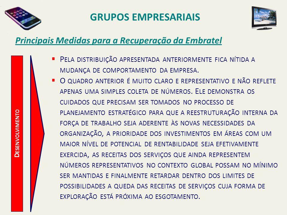 D ESENVOLVIMENTO Principais Medidas para a Recuperação da Embratel P ELA DISTRIBUIÇÃO APRESENTADA ANTERIORMENTE FICA NÍTIDA A MUDANÇA DE COMPORTAMENTO