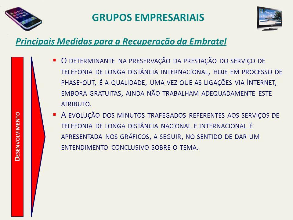 D ESENVOLVIMENTO Principais Medidas para a Recuperação da Embratel O DETERMINANTE NA PRESERVAÇÃO DA PRESTAÇÃO DO SERVIÇO DE TELEFONIA DE LONGA DISTÂNC