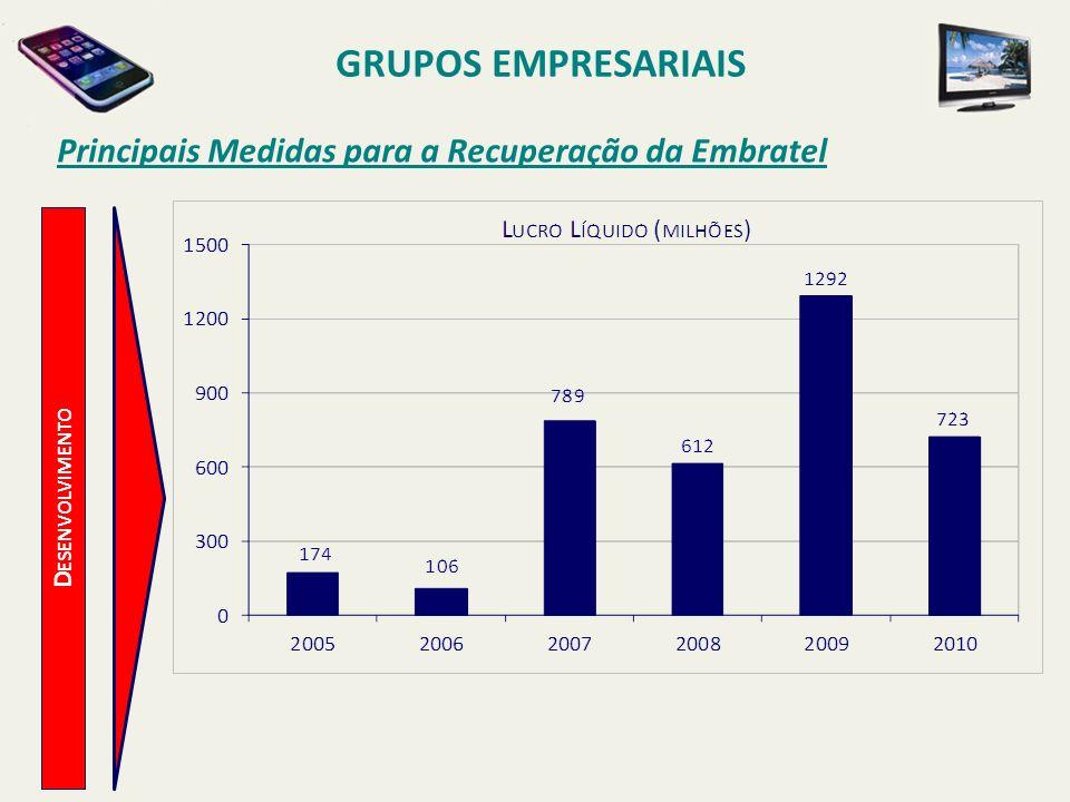 D ESENVOLVIMENTO Principais Medidas para a Recuperação da Embratel GRUPOS EMPRESARIAIS