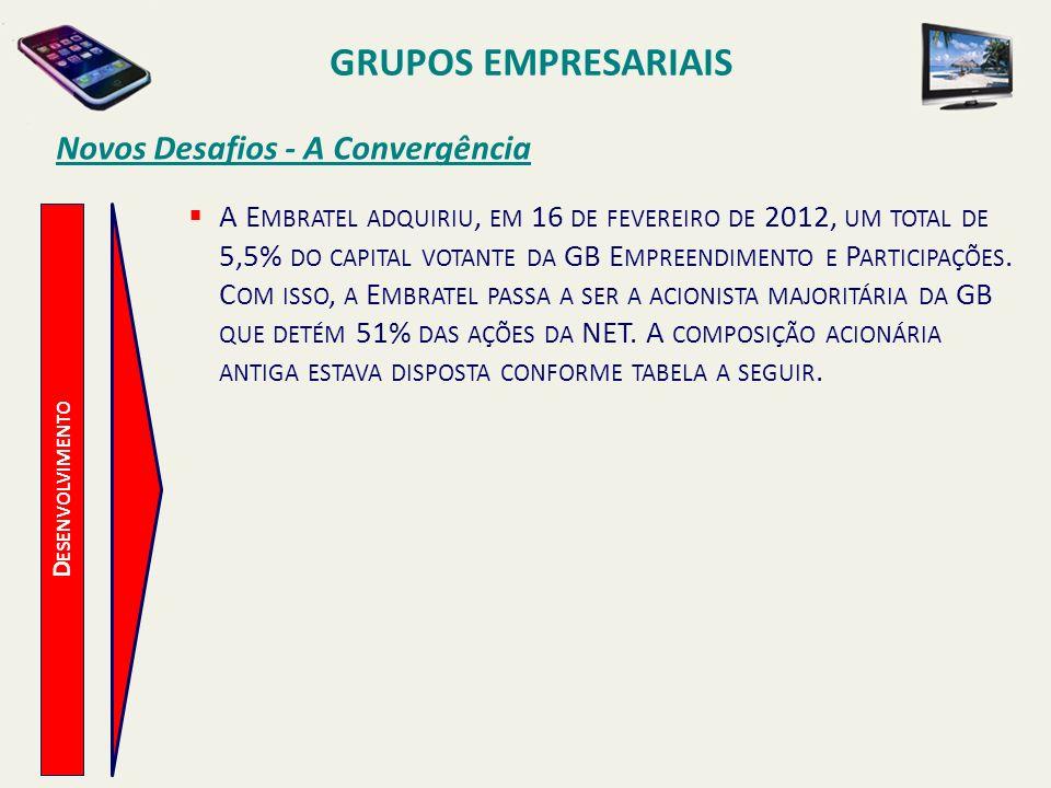 D ESENVOLVIMENTO Novos Desafios - A Convergência A E MBRATEL ADQUIRIU, EM 16 DE FEVEREIRO DE 2012, UM TOTAL DE 5,5% DO CAPITAL VOTANTE DA GB E MPREEND